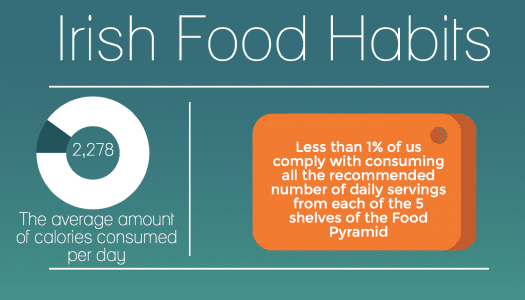 Infographic: Snacking Habits